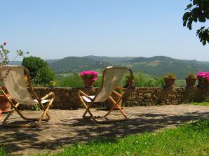 Ferienwohnung La Cella