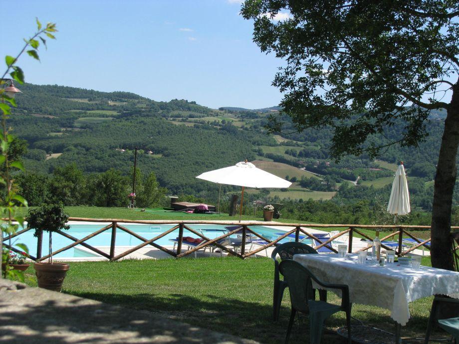Ferienwohnung im Grünen mit privatem Pool
