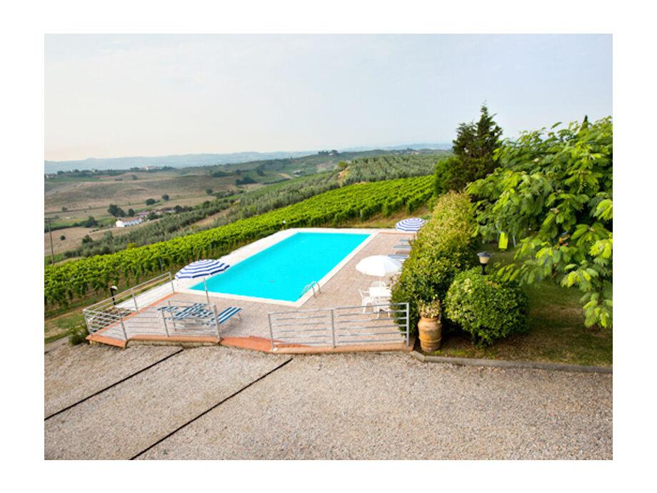 der Pool in Panoramalage