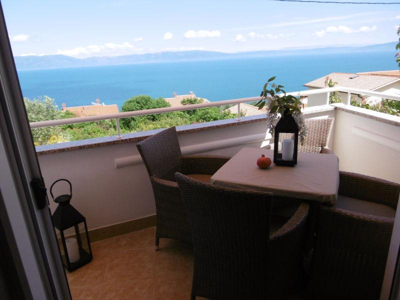 Ferienwohnung Grappolo in Villa Oliveto