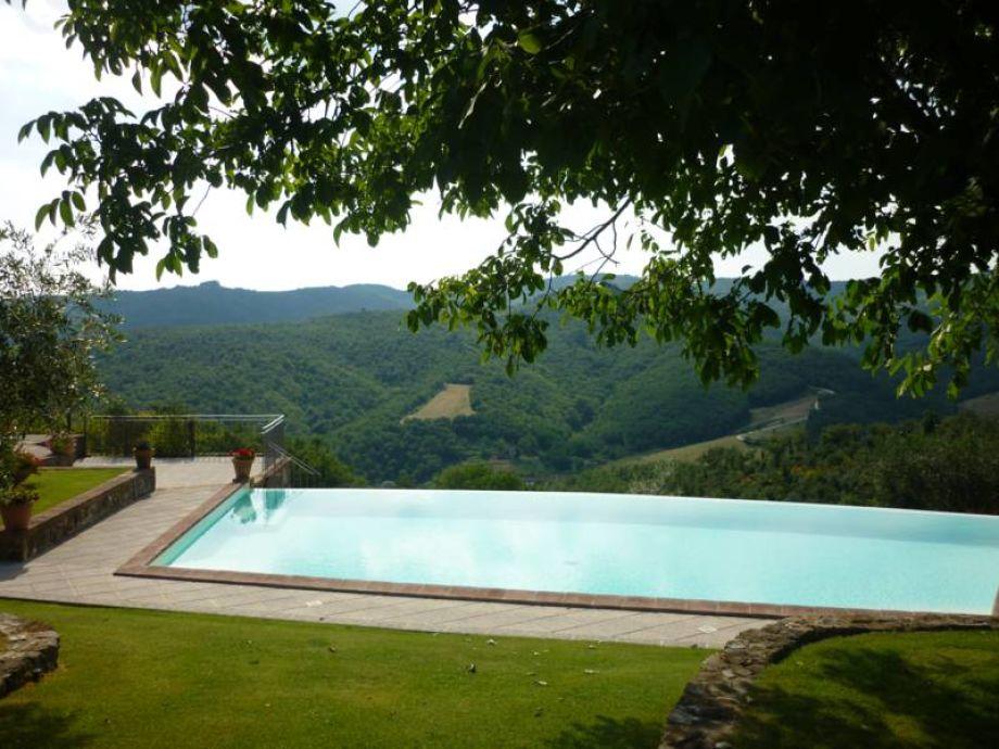 Der wunderschöne Pool