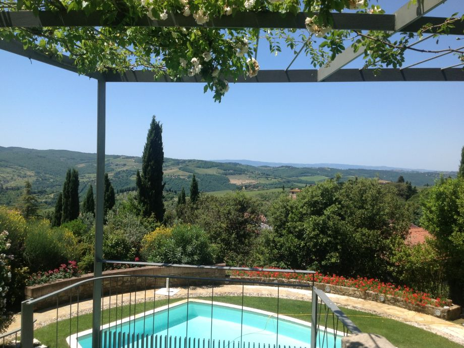 Blick vom Schwimmbad in die Chianti Hügel