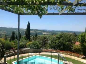 Ferienwohnung La Terrazza