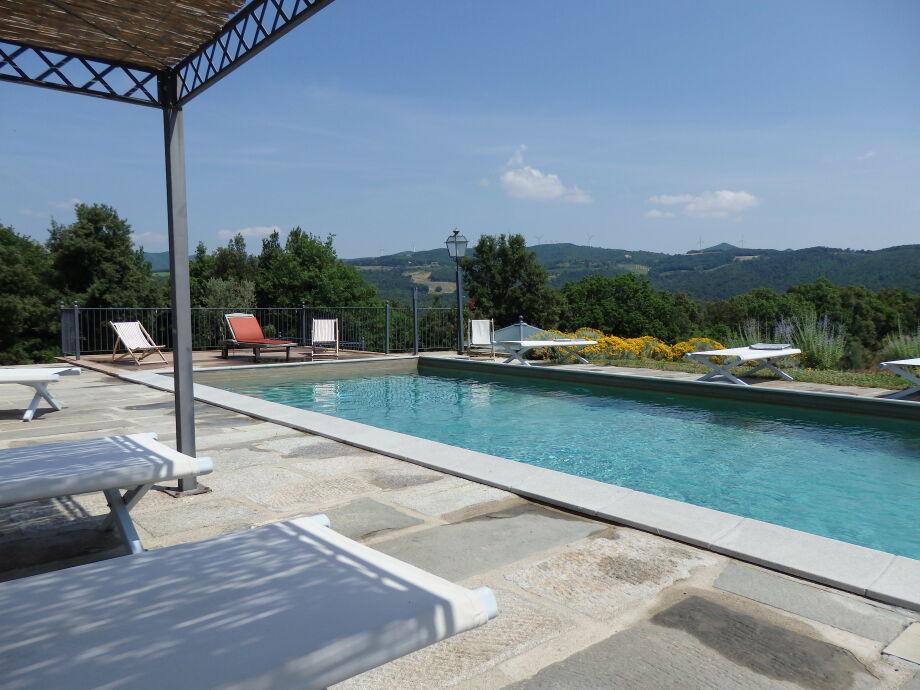 Der Pool der Villa mit Traumblick über die Hügel