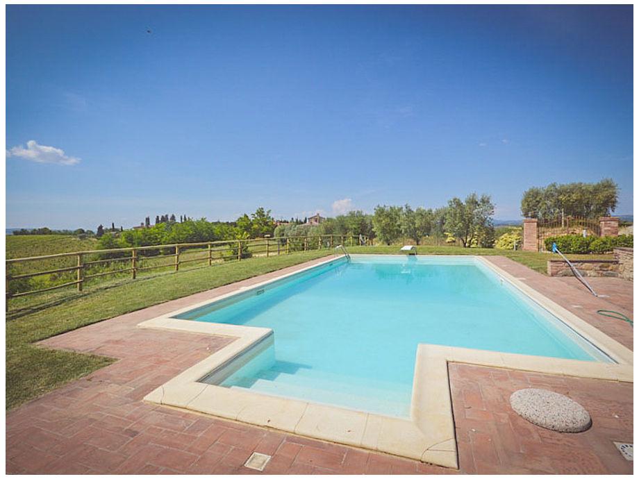 Großer Pool der Villa