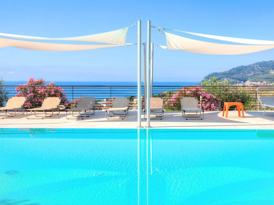 Villa il Poggiolo - Pool & Meersicht