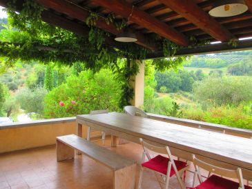 Ferienwohnung Olivenhain