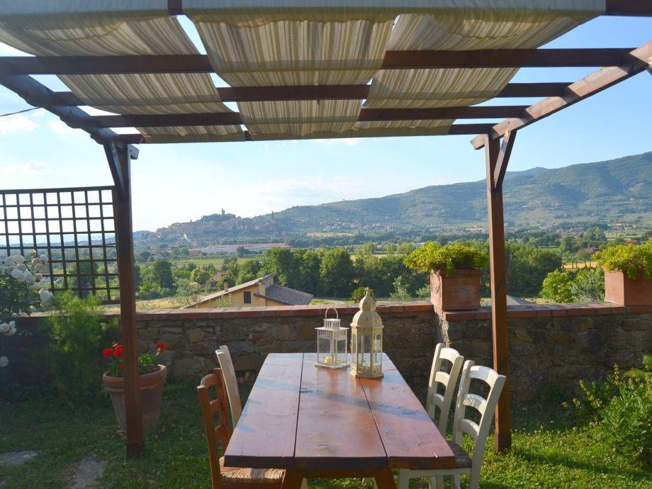 Außenaufnahme Casa Poggiolo