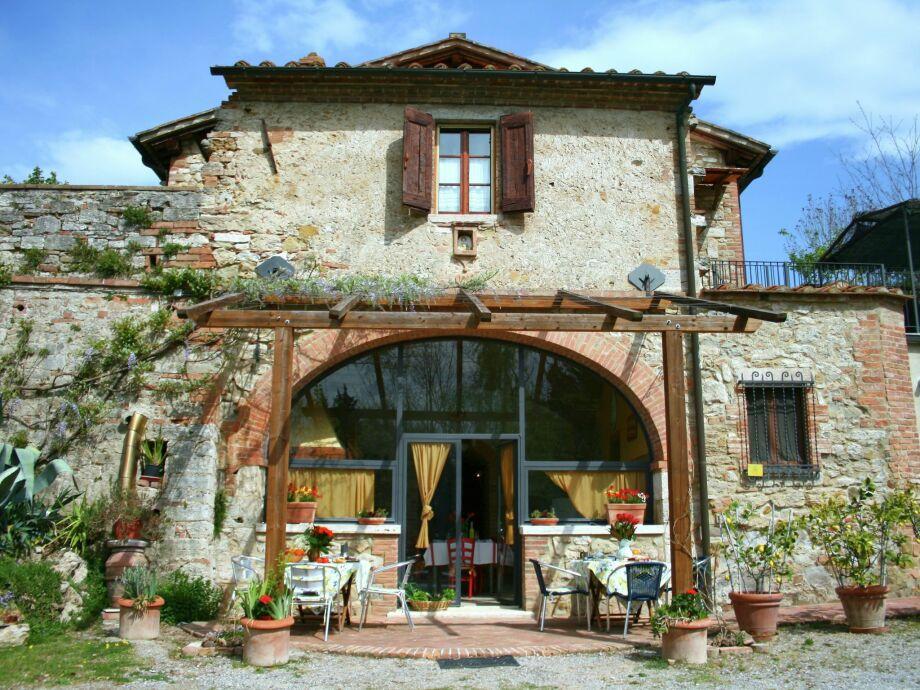 Außenaufnahme Villa Rapolano