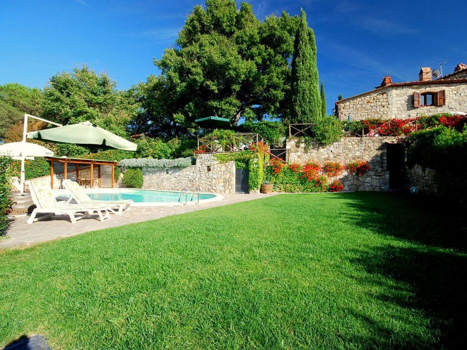 Außenaufnahme Villa Colle Castellina in Chianti