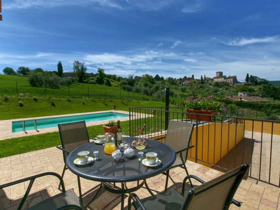 Außenaufnahme Villa Due Olive