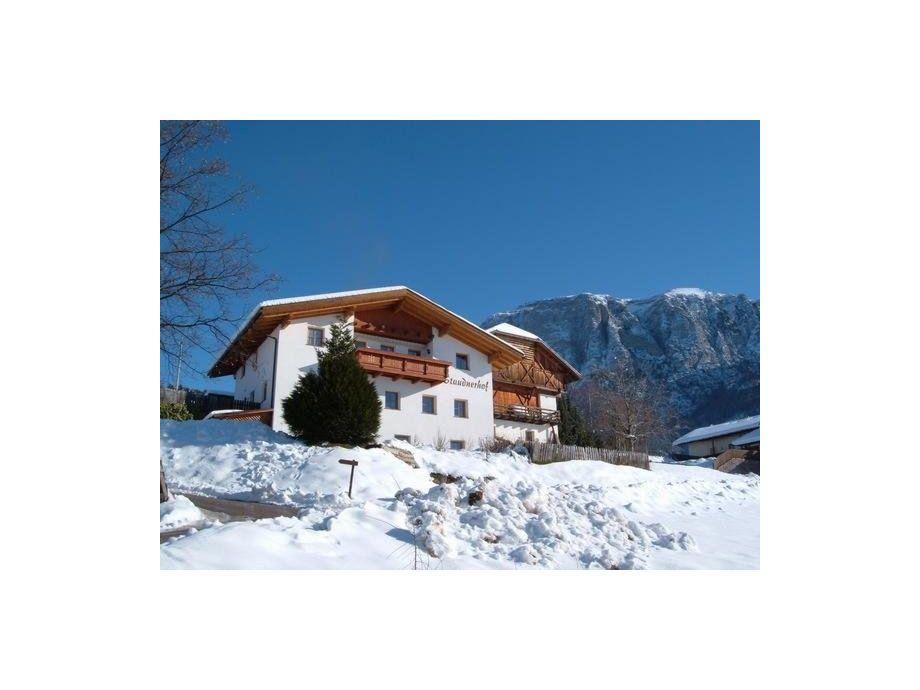 Staudnerhof im Winter