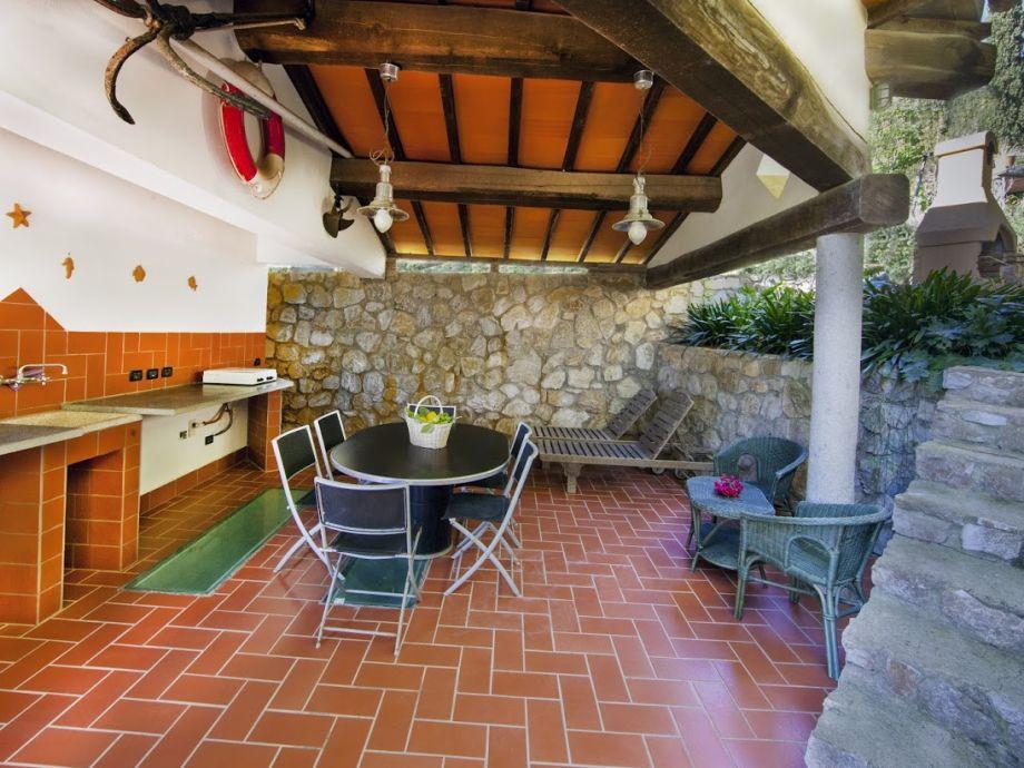 Ferienhaus Villa Oliva, Elba, Capoliveri - Firma IMM Reiseservice KG ...