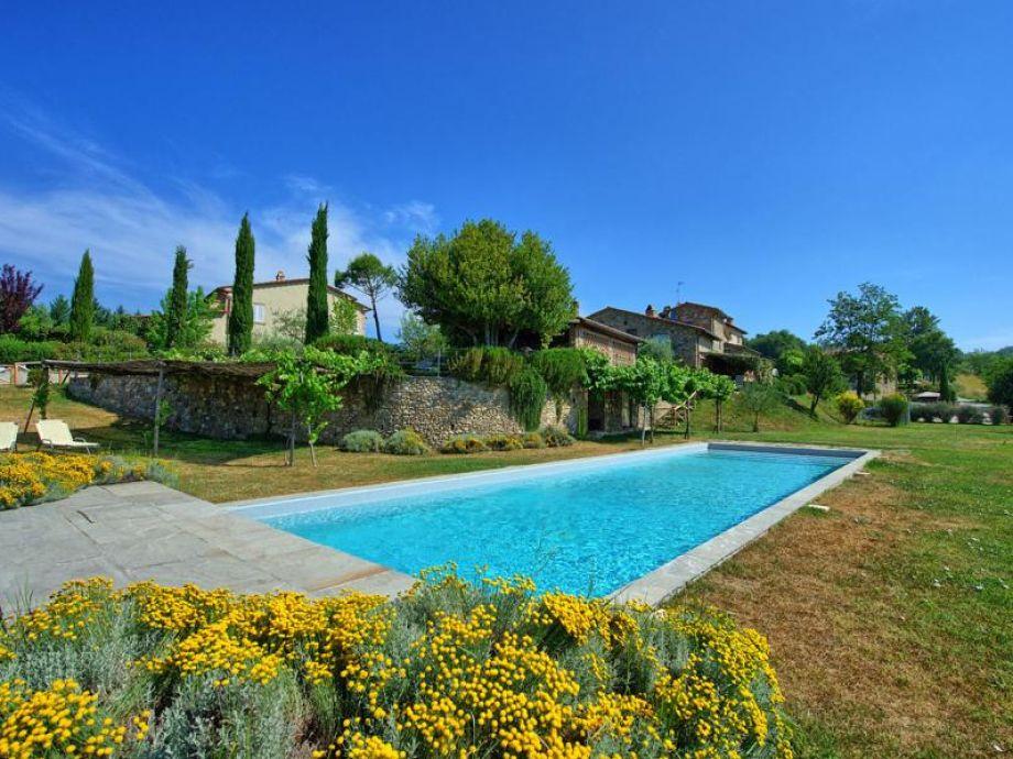 Pool mit Panoramablick