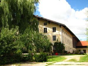Landhaus Rathgebhof