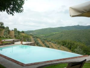 Holiday apartment Frantoio sotto