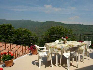 Ferienwohnung Casa Capobianco