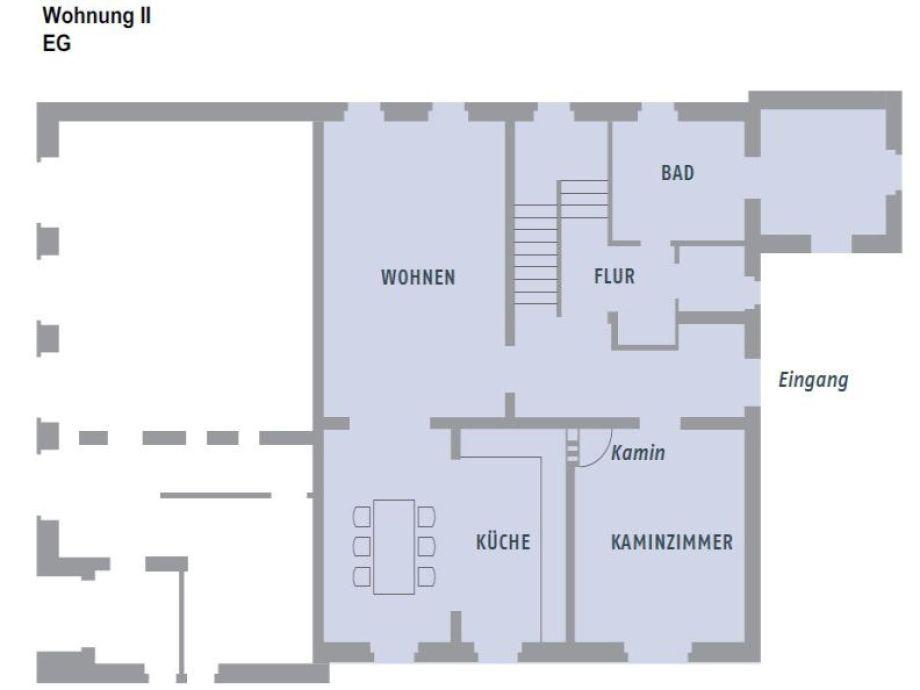 Ferienhaus Ehemaliges Pfarrhaus Alt-Teterin Wohnung II ...