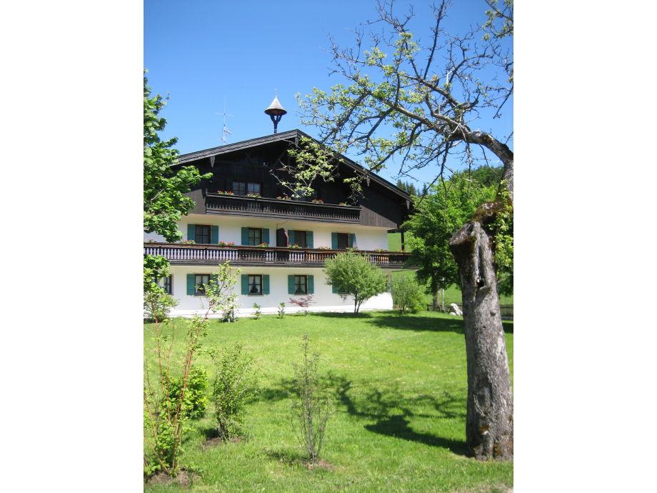 Gschwendnerhof