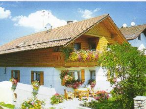 Ferienwohnung Meindl Panorama