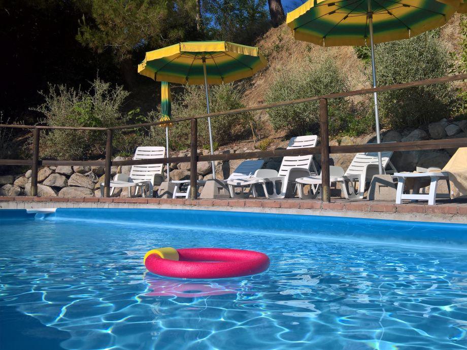 Sommerspass im Pool