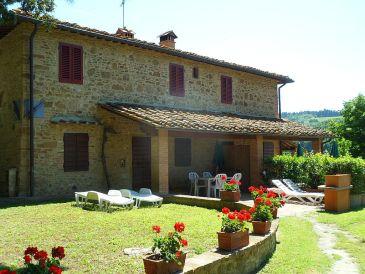 Poggio Ai Monti - Preiswerte Ferienwohnung mit Pool