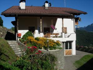 Ferienwohnung Malsethhof
