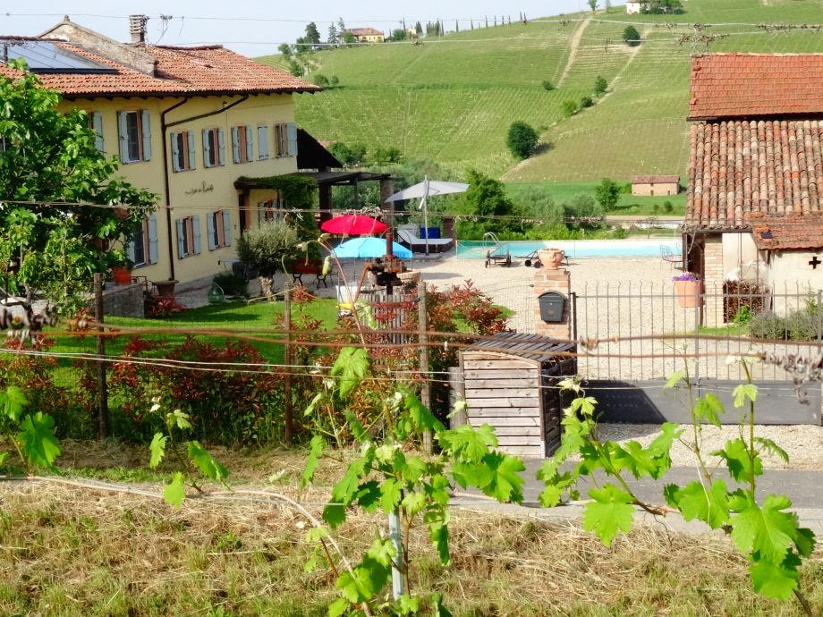 Casa di Rodolfo ein Ueberblick
